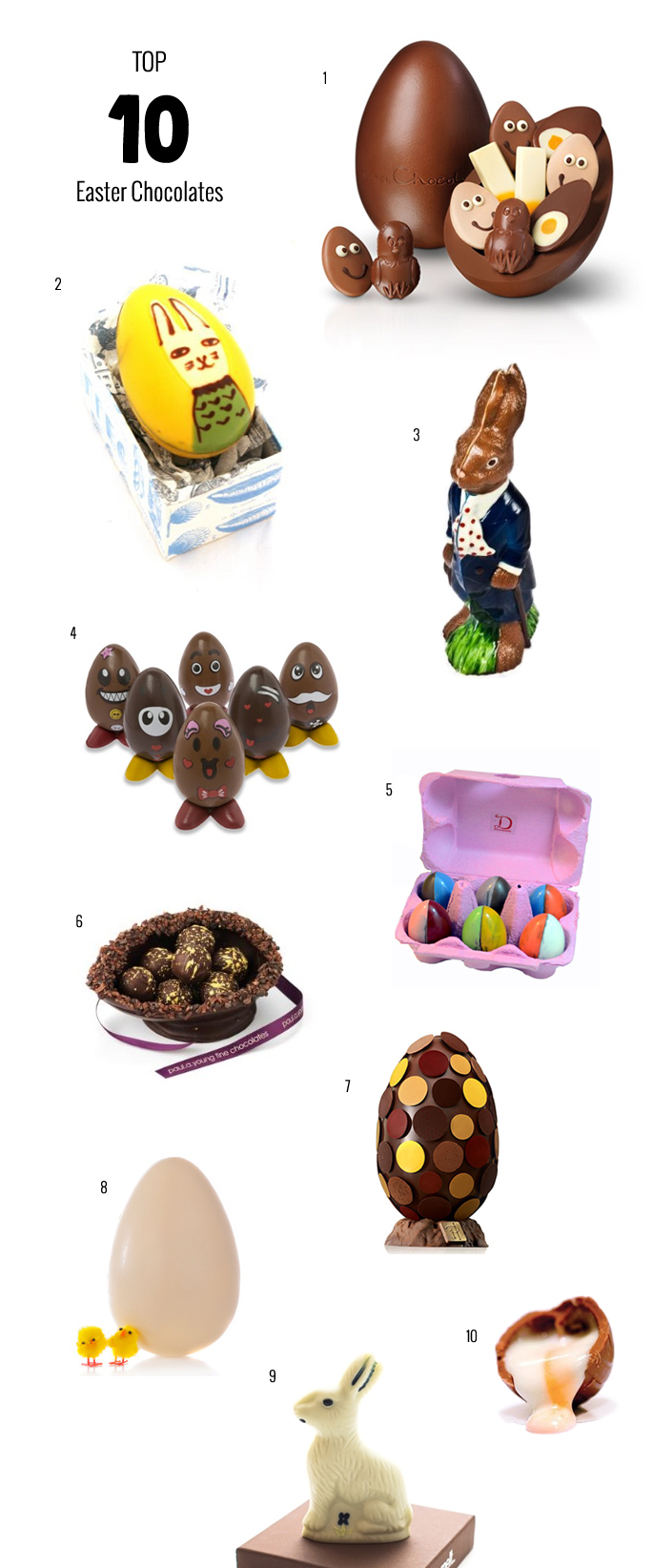 top-10-easter-chocolates