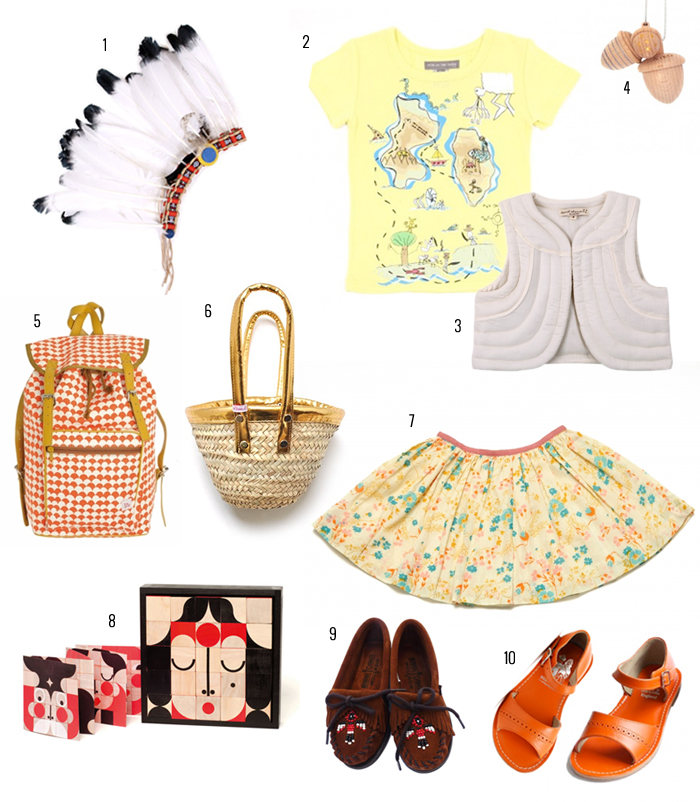 Yoyo Mom Blog Indian fashion