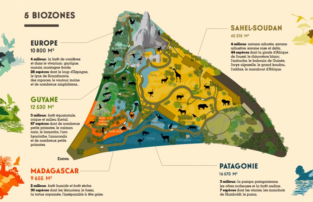 5-biozones-zoo-vincennes