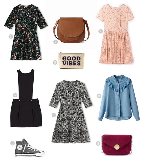 La Redoute Wishlist Mode Femme