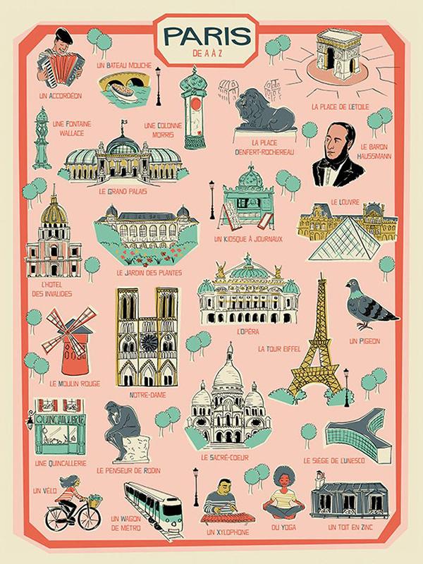 Paris ABC Poster